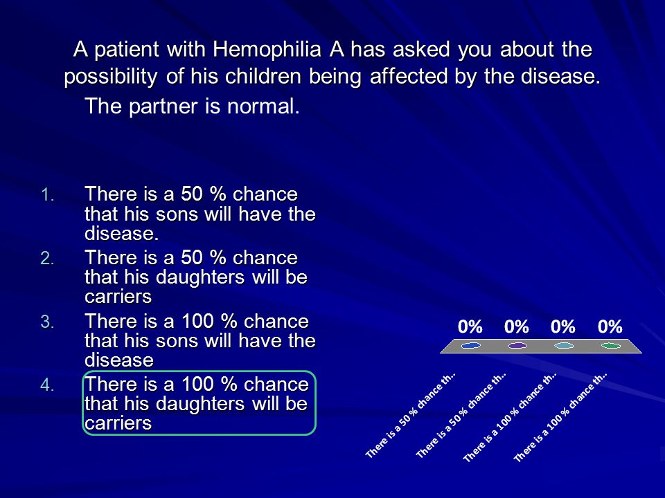 A patient with Hemophilia A has asked you about the possibility of his children being affected by the disease.