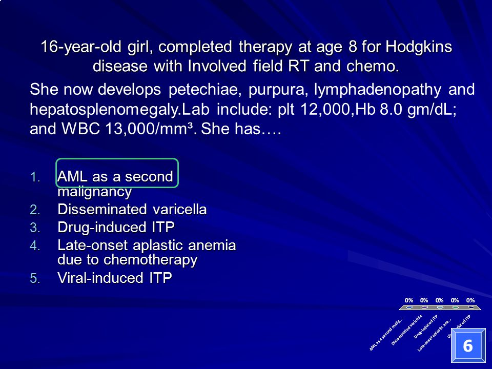 16-year-old girl, completed therapy at age 8 for Hodgkins disease with Involved field RT and chemo.