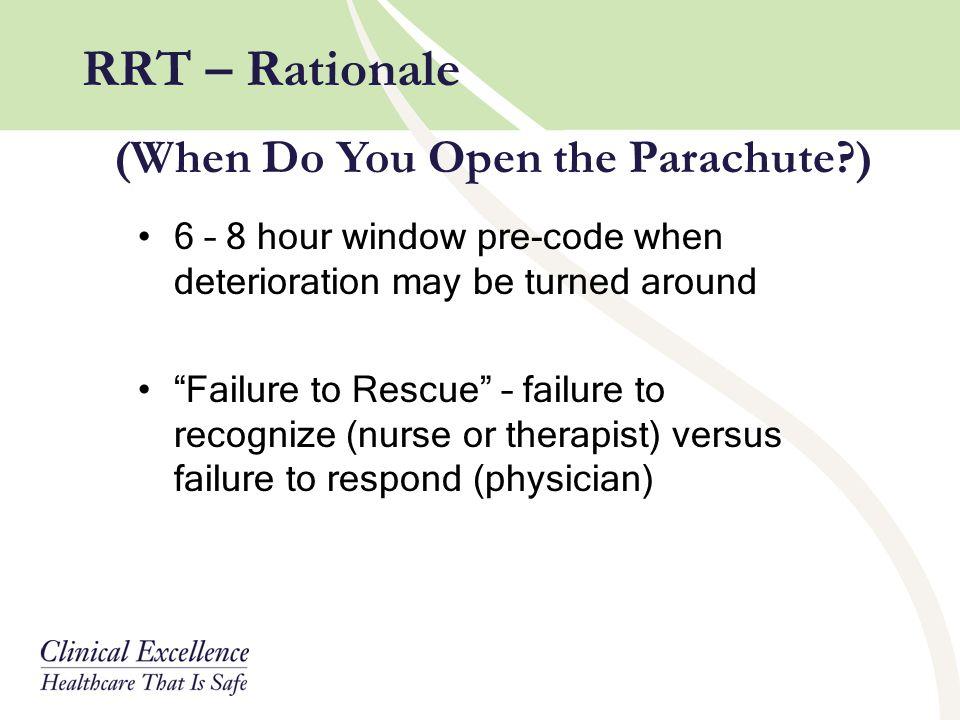 RRT – Rationale (When Do You Open the Parachute )