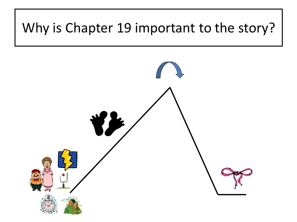 Why is Chapter 19 important to the story