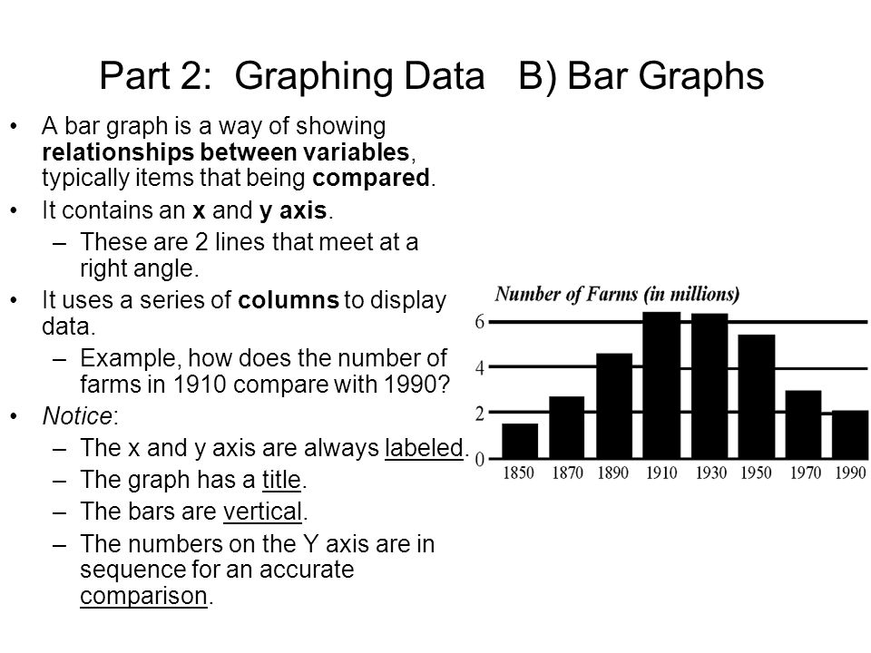 Part 2: Graphing Data B) Bar Graphs
