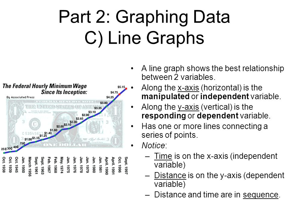 Part 2: Graphing Data C) Line Graphs