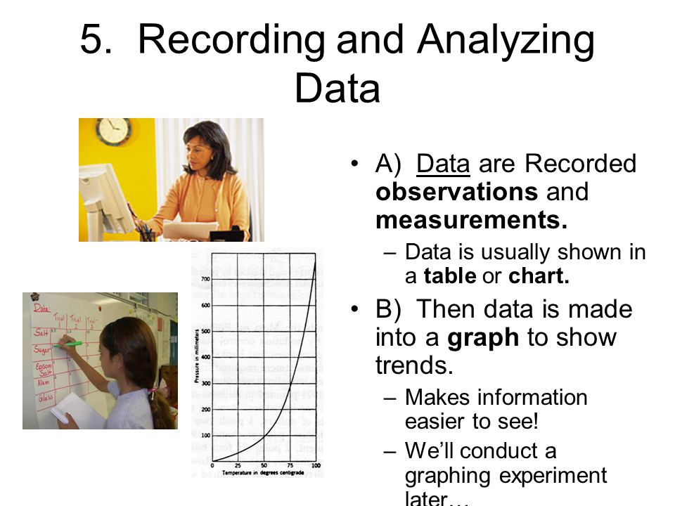 5. Recording and Analyzing Data