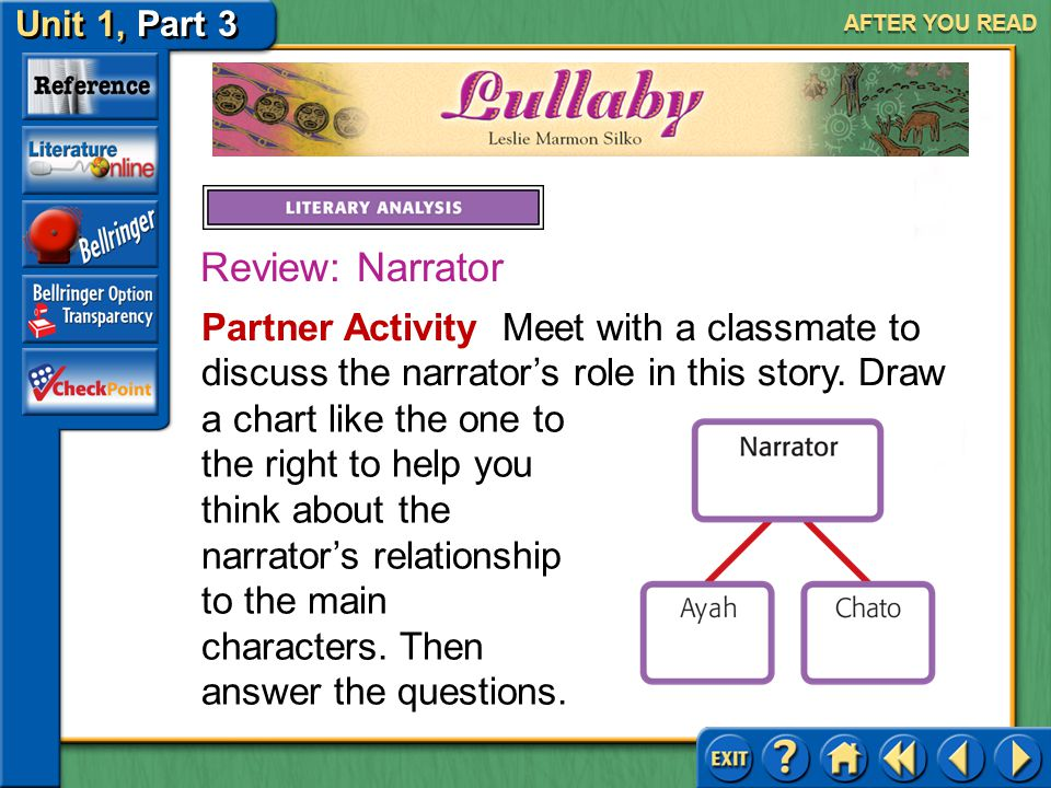 AFTER YOU READ Review: Narrator. Partner Activity Meet with a classmate to discuss the narrator's role in this story. Draw.