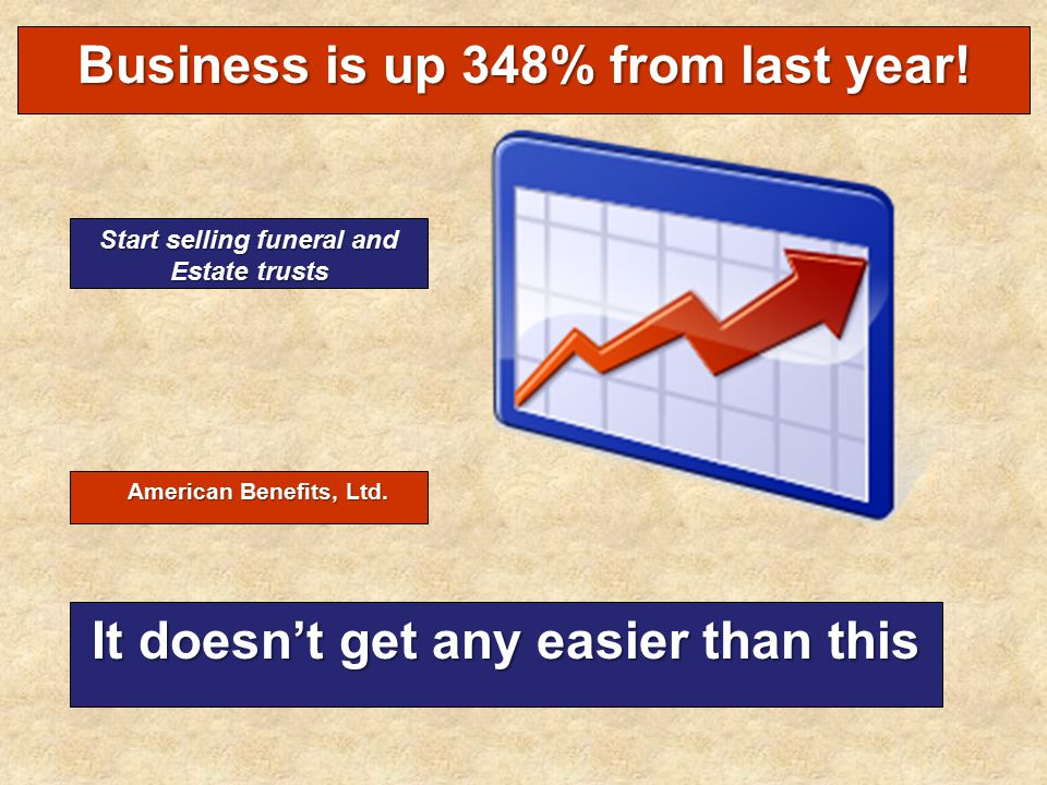 Business is up 348% from last year!