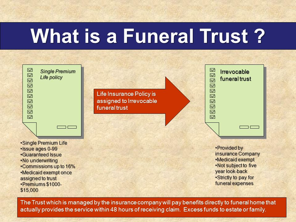 What is a Funeral Trust Irrevocable funeral trust