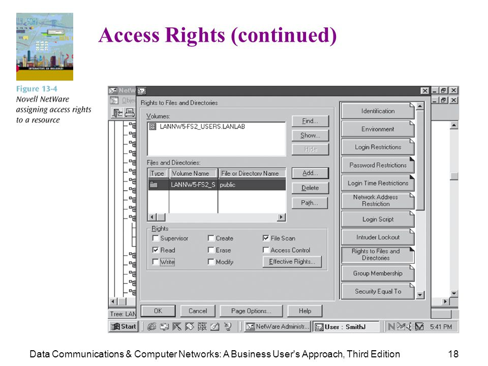 Access Rights (continued)