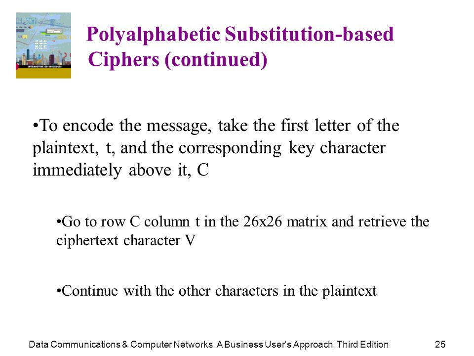 Ciphers (continued) Polyalphabetic Substitution-based