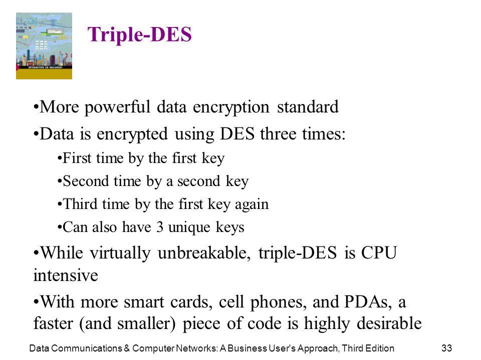 More powerful data encryption standard
