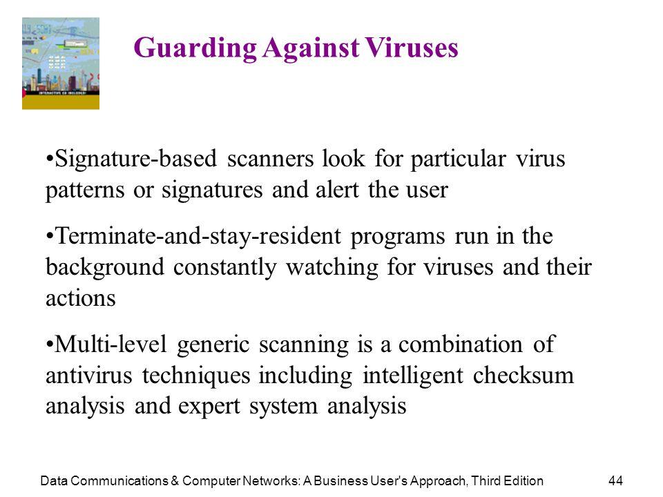 Guarding Against Viruses