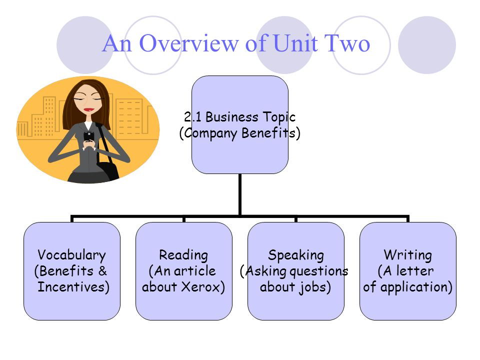 An Overview of Unit Two
