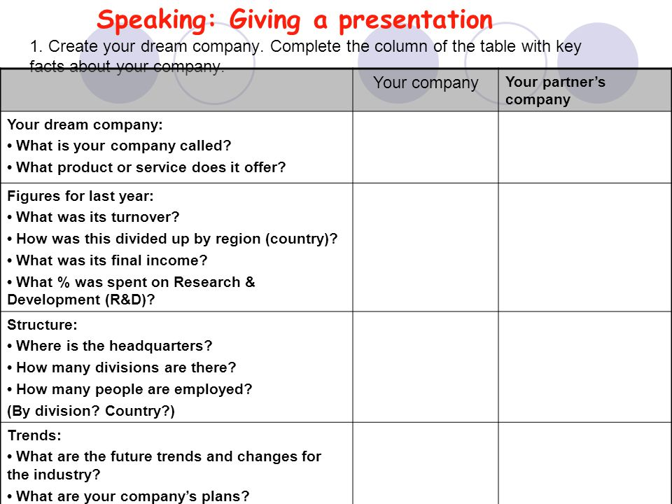 Speaking: Giving a presentation