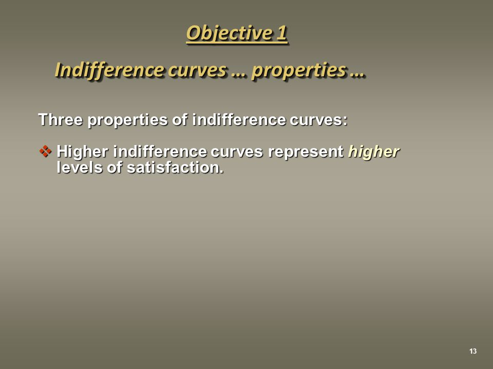Indifference curves … properties …