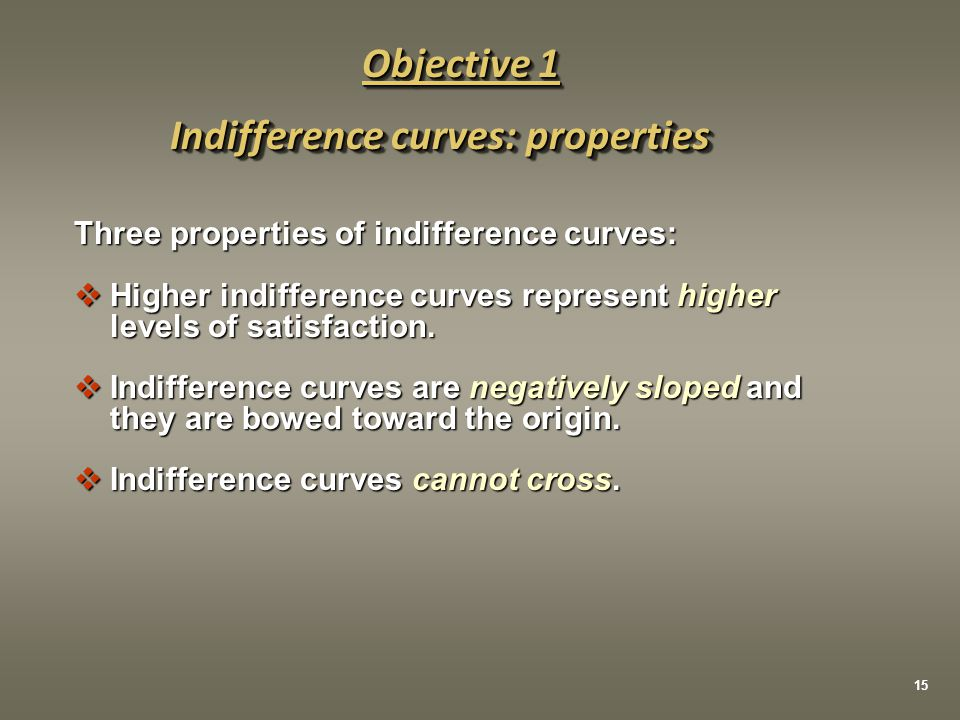 Indifference curves: properties