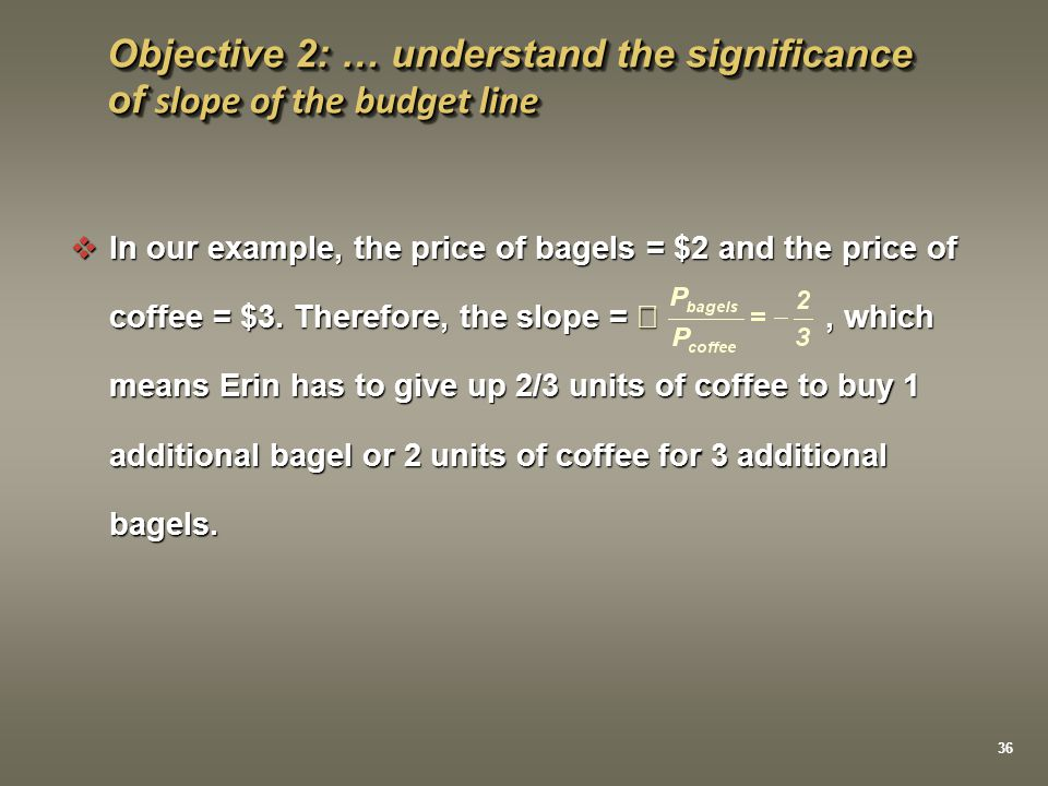 Objective 2: … understand the significance of slope of the budget line