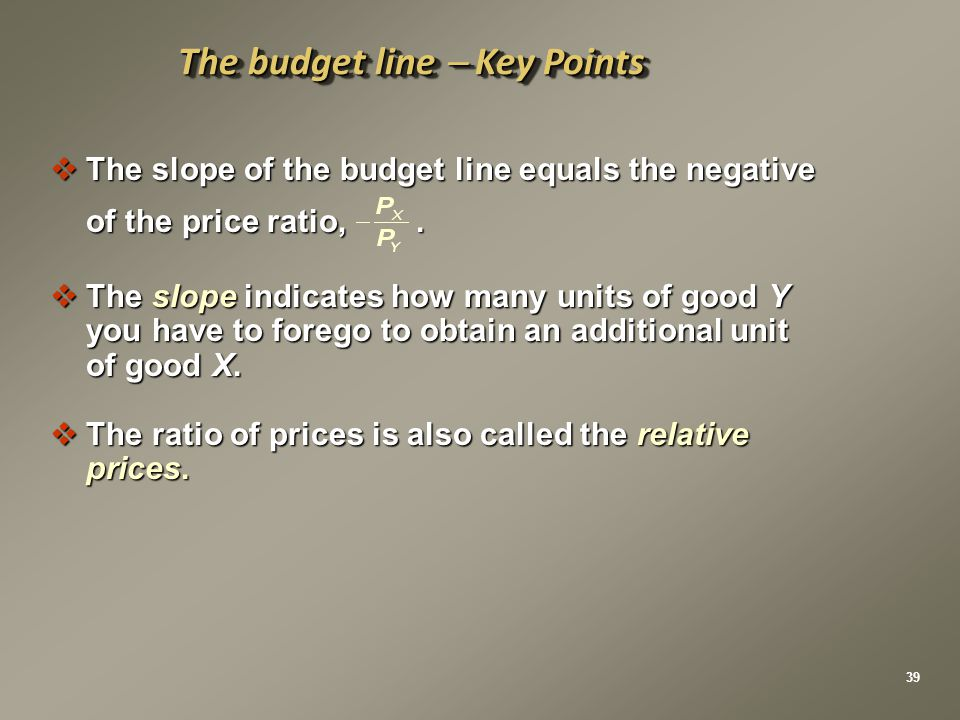 The budget line  Key Points