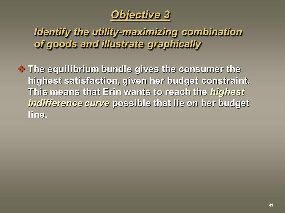 Objective 3 Identify the utility-maximizing combination