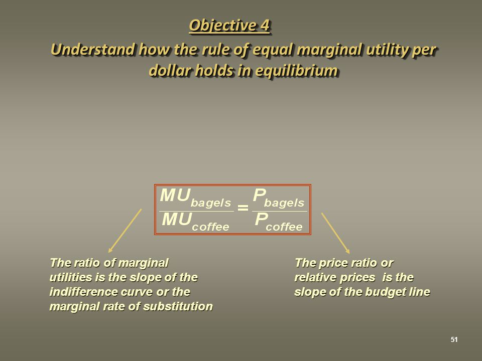 Objective 4 Understand how the rule of equal marginal utility per dollar holds in equilibrium.