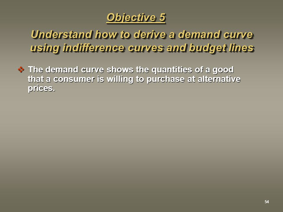 Objective 5 Understand how to derive a demand curve using indifference curves and budget lines. The demand curve shows the quantities of a good.