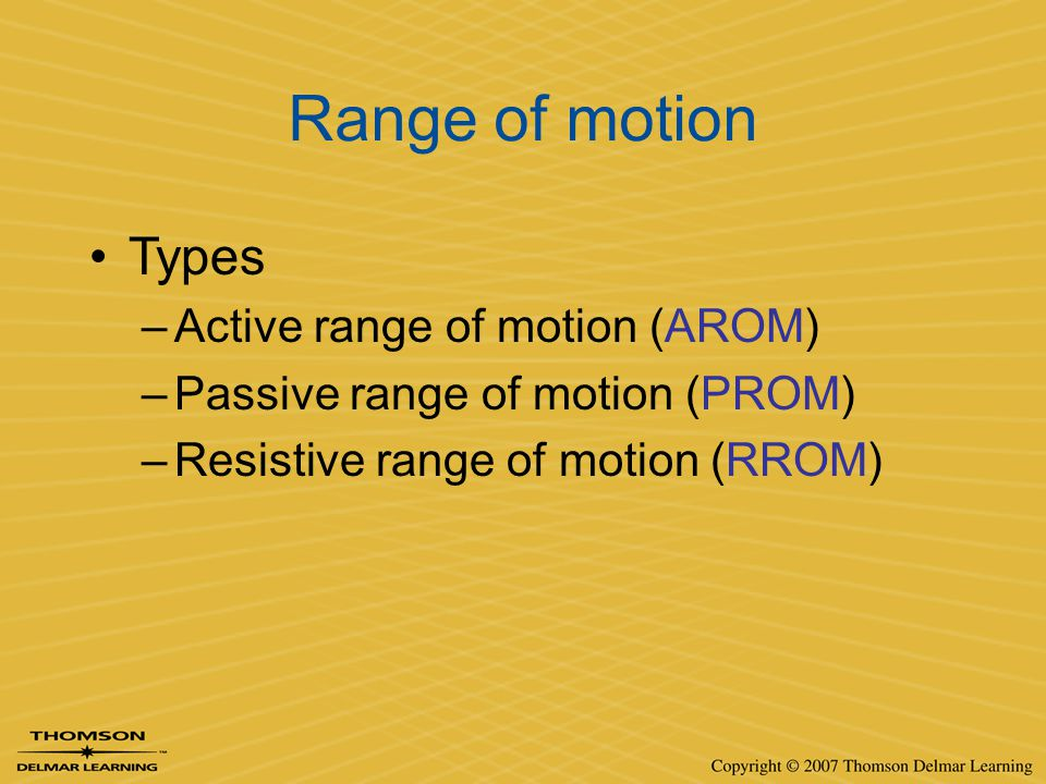 Range of motion Types Active range of motion (AROM)