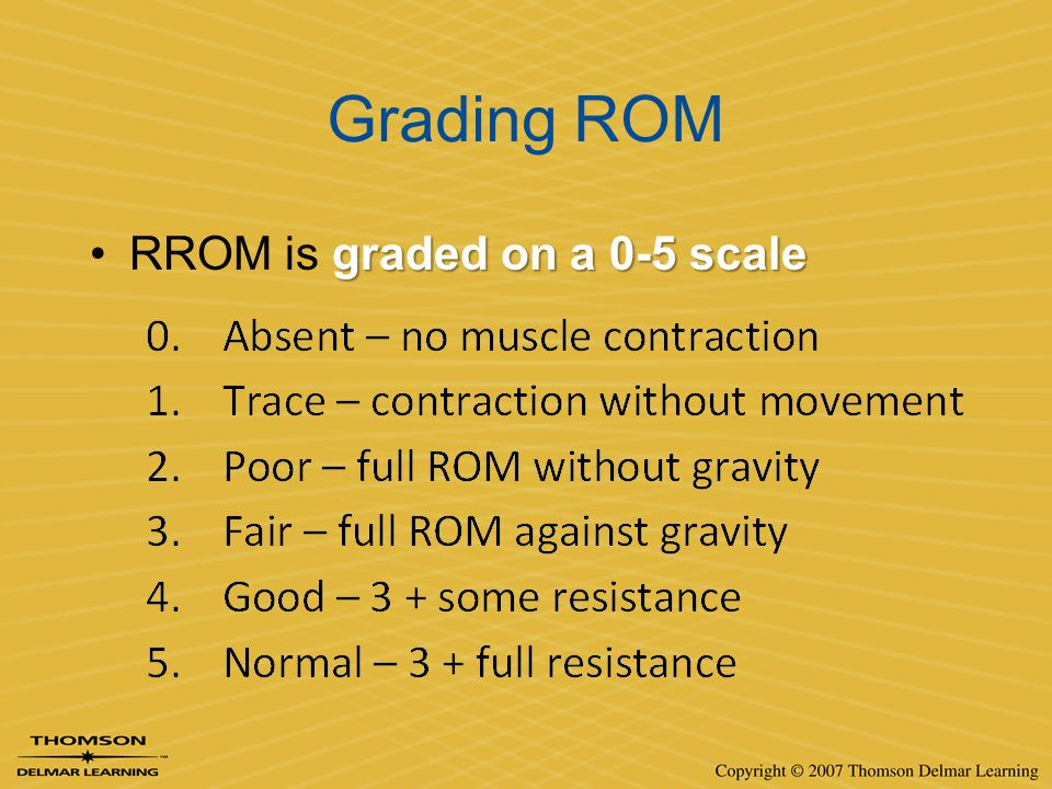 Grading ROM RROM is graded on a 0-5 scale
