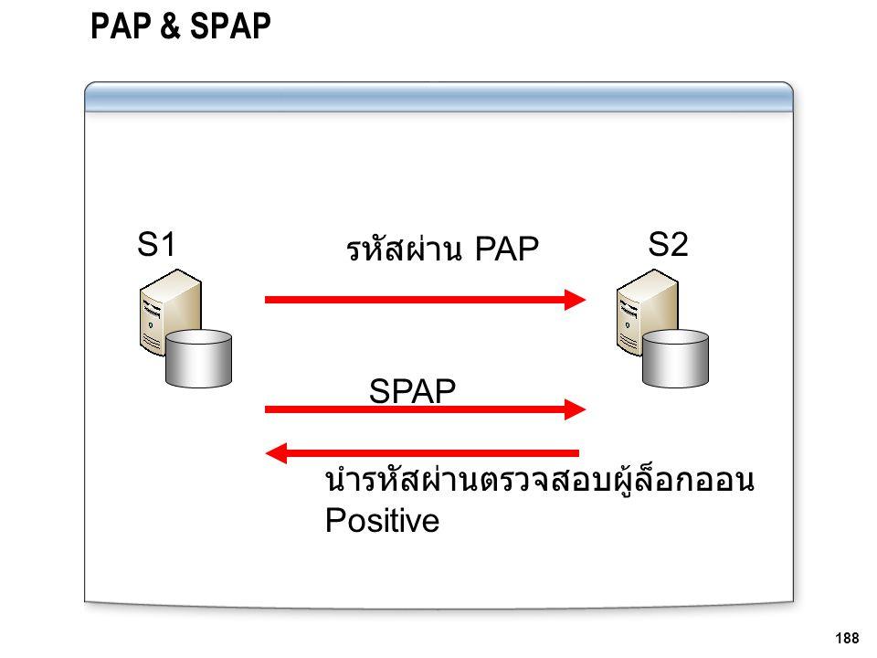 PAP & SPAP S1 รหัสผ่าน PAP S2 SPAP นำรหัสผ่านตรวจสอบผู้ล็อกออน