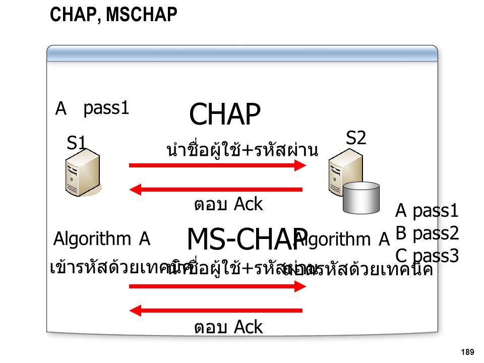 CHAP MS-CHAP CHAP, MSCHAP A pass1 S2 S1 นำชื่อผู้ใช้+รหัสผ่าน ตอบ Ack