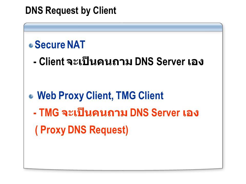 - Client จะเป็นคนถาม DNS Server เอง
