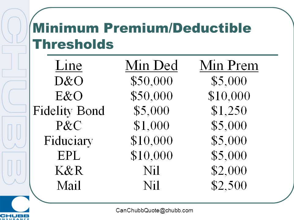 Minimum Premium/Deductible Thresholds