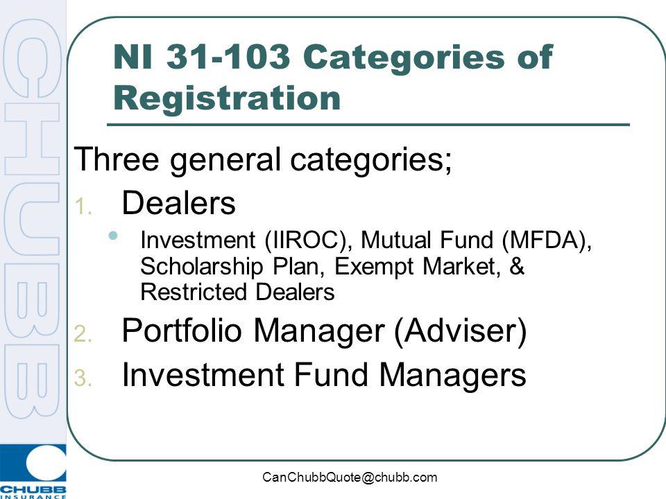 NI 31-103 Categories of Registration