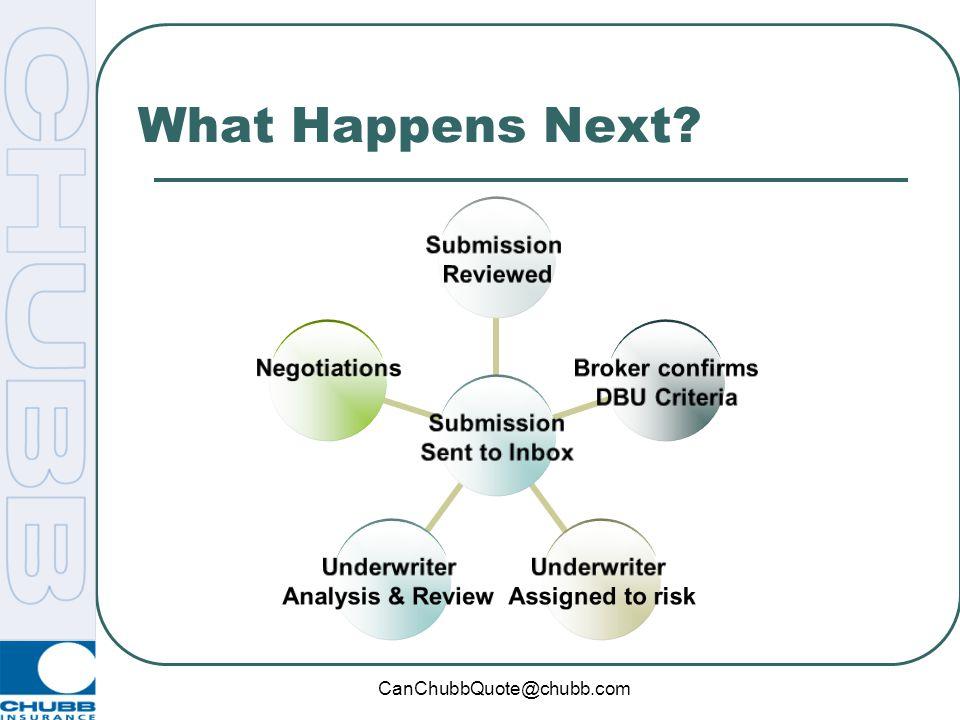 What Happens Next CanChubbQuote@chubb.com