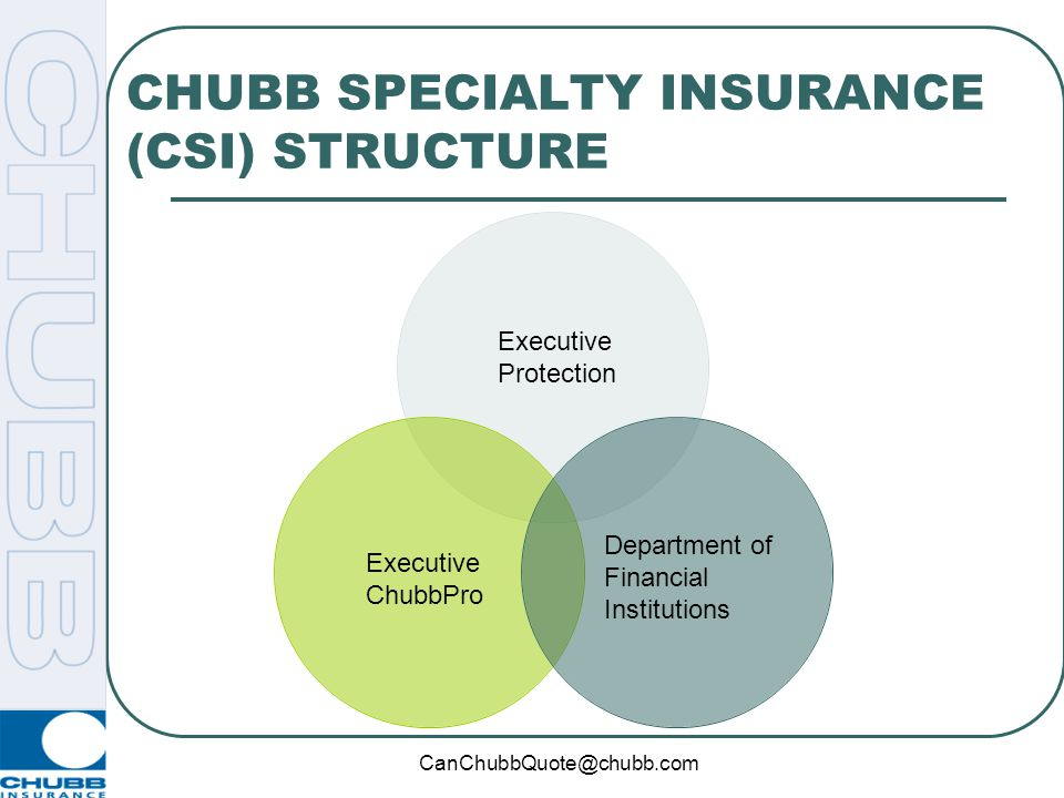 CHUBB SPECIALTY INSURANCE (CSI) STRUCTURE
