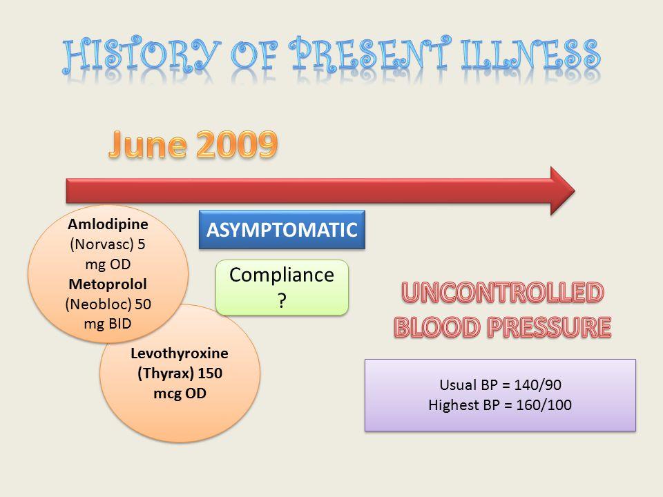 History of Present Illness Levothyroxine (Thyrax) 150 mcg OD