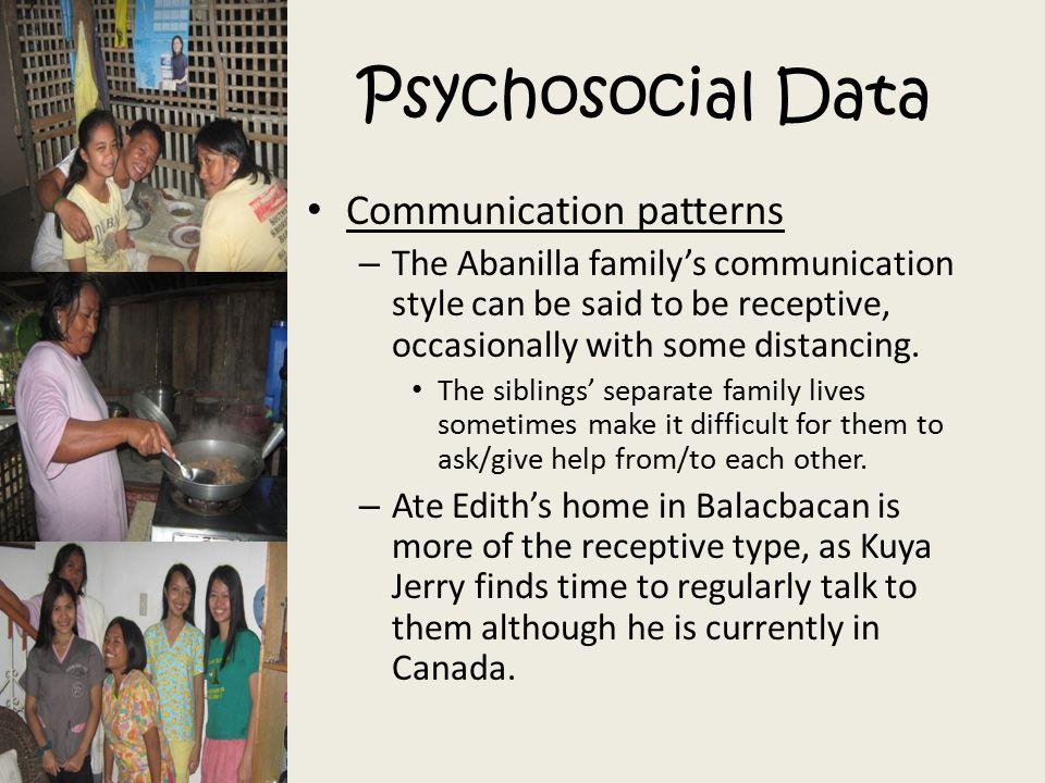 Psychosocial Data Communication patterns