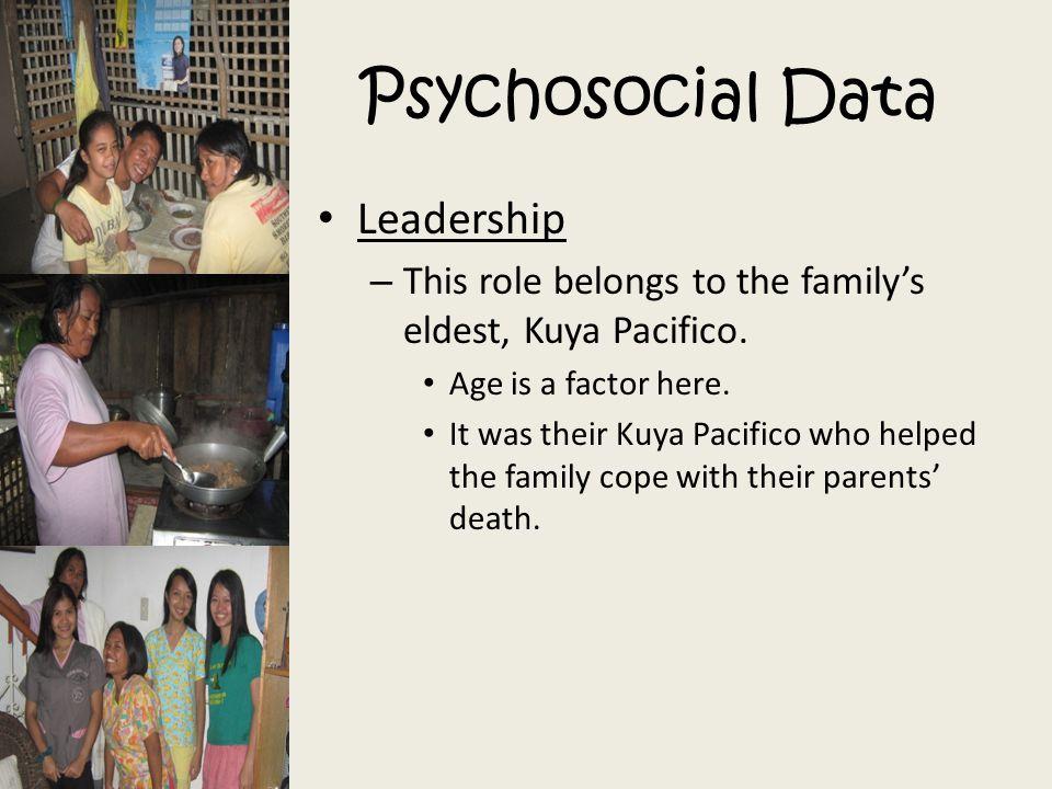 Psychosocial Data Leadership