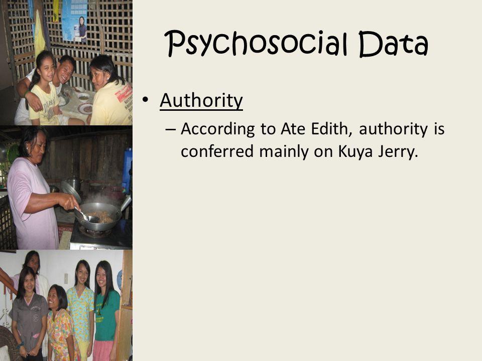 Psychosocial Data Authority