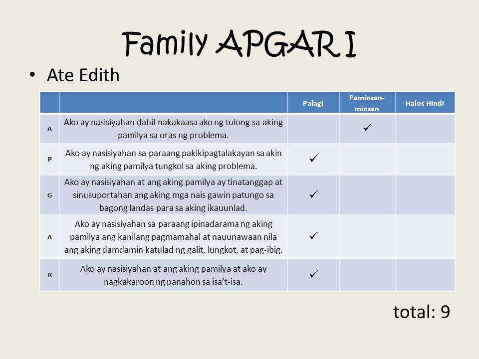 Family APGAR I Ate Edith total: 9 