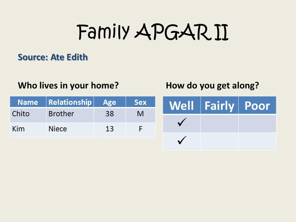Family APGAR II Well Fairly Poor 