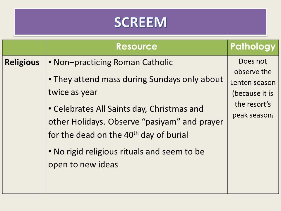 SCREEM Resource Pathology Religious Non–practicing Roman Catholic