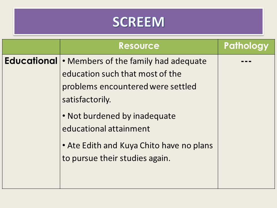 SCREEM Resource Pathology Educational
