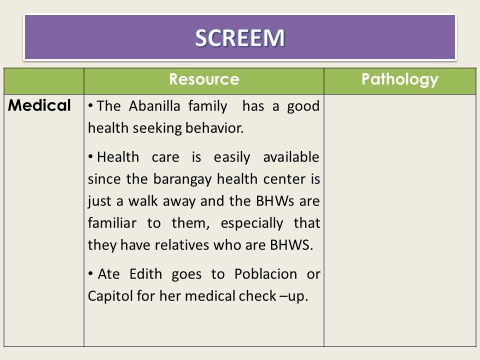 SCREEM Resource Pathology Medical