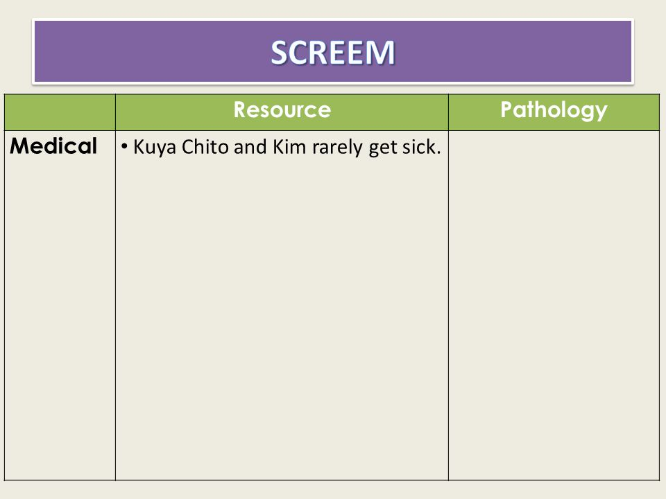 SCREEM Resource Pathology Medical Kuya Chito and Kim rarely get sick.