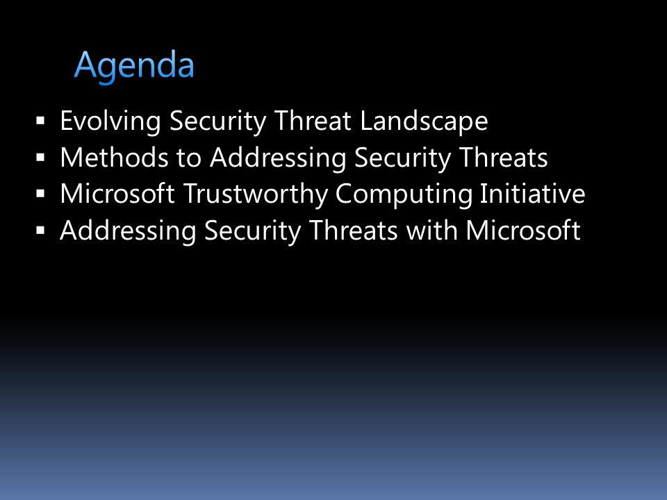 Agenda Evolving Security Threat Landscape