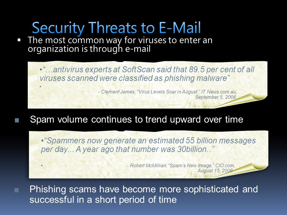 Security Threats to E-Mail