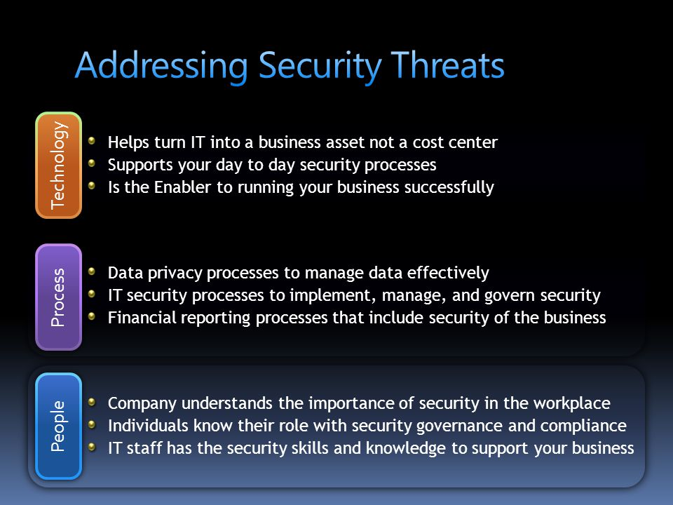 Addressing Security Threats