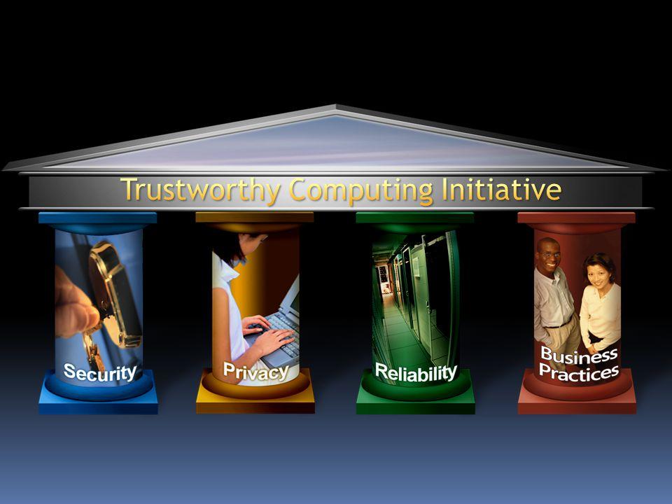 Trustworthy Computing Initiative