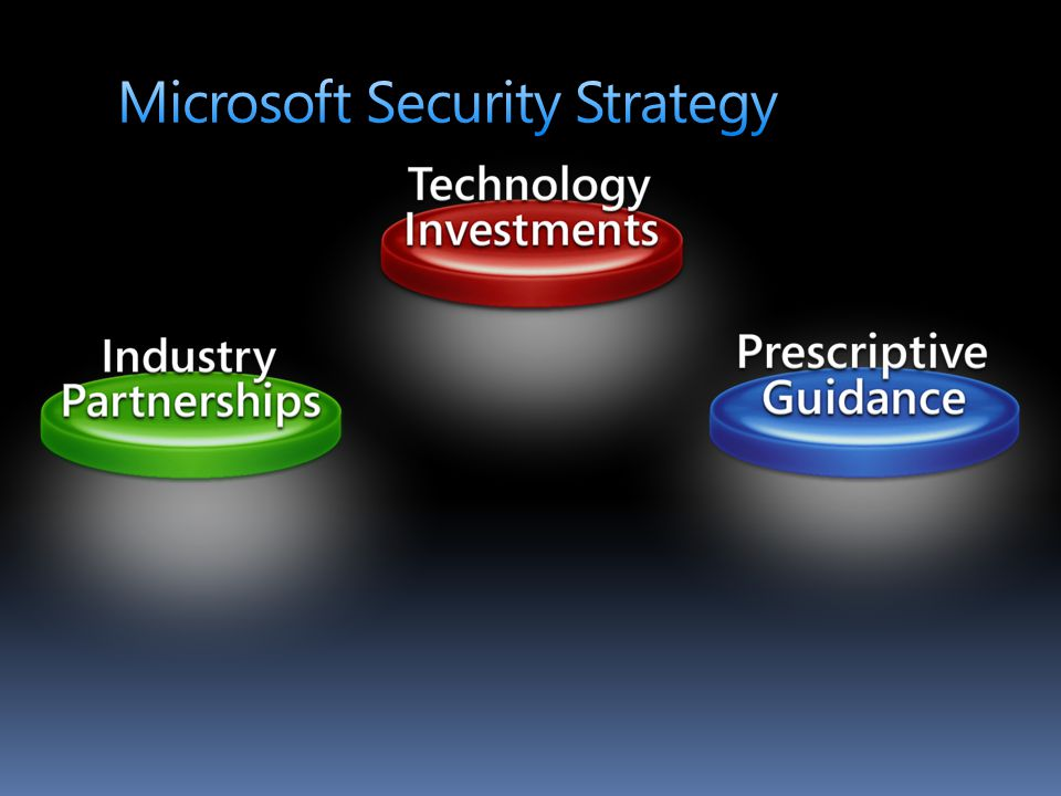 Microsoft Security Strategy