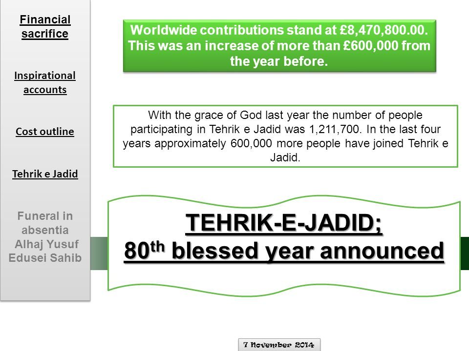 TEHRIK-E-JADID; 80th blessed year announced
