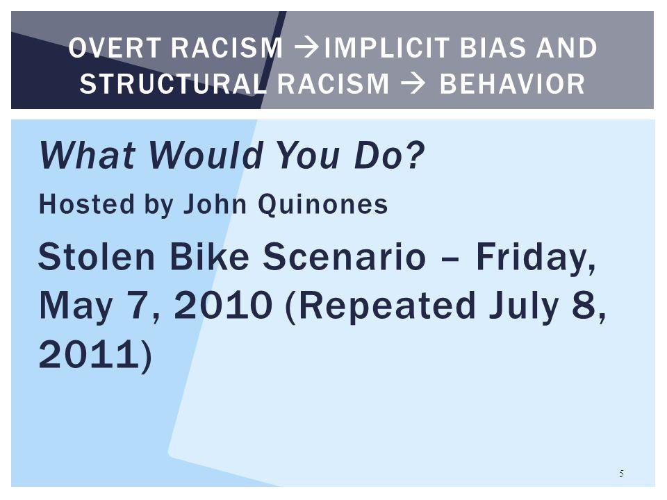 Overt racism implicit bias and structural racism  behavior