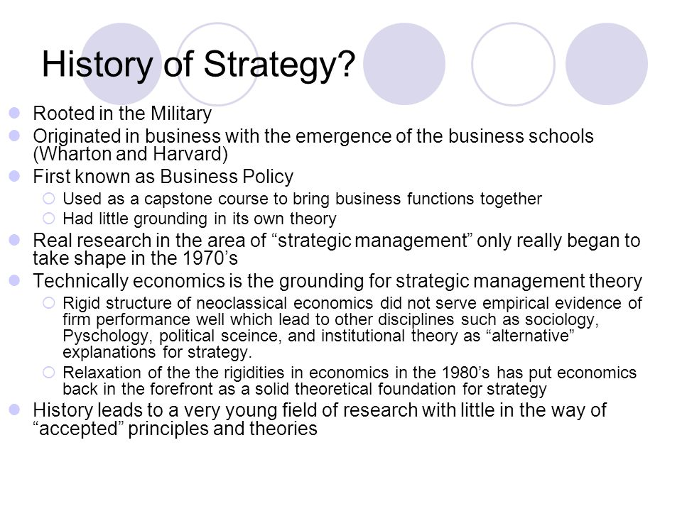 History of Strategy Rooted in the Military